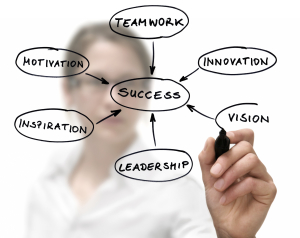 Business Building Strategy   Network Marketing